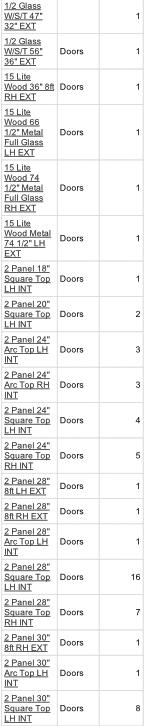 DOORS-01-28-16.1