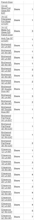 DOORS-01-28-16.4