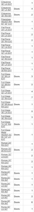 DOORS-01-28-16.5